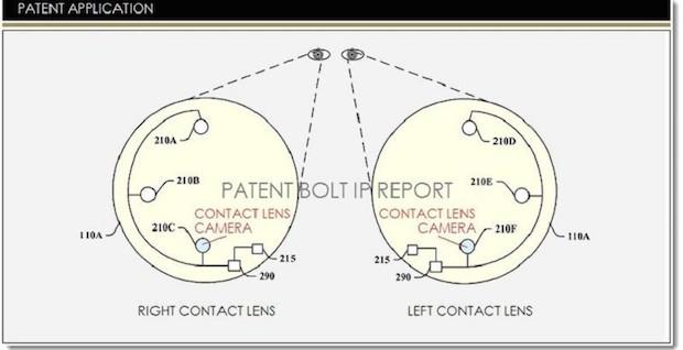 Kontaktlinse-Kamera