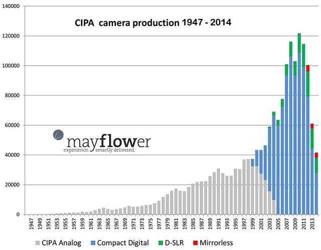 Fotomarkt-1947-2013