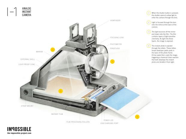 I-1-cutaway-F-620x465